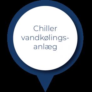 Chiller vandkølingsanlæg